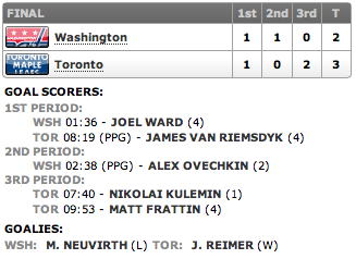 20130131_Capitals@Leafs_Score