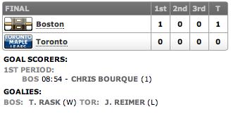 20130202_Bruins@Leafs_Score