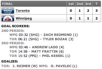 20130207_Leafs@Jets_Score