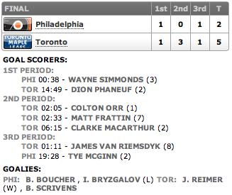 20130211_Flyers@Leafs_Score