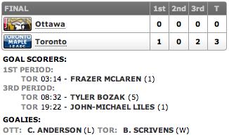 20130216_Senators@Leafs_Score