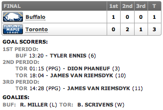 20130221_Sabres@Leafs_Score