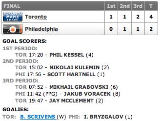 20130225_Leafs@Flyers_Score