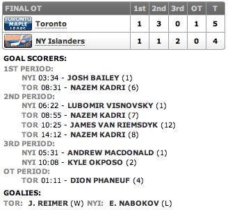 20130228_Leafs@Islanders_Score