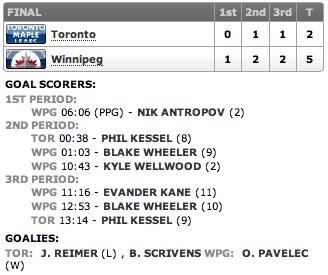 20130312_Leafs@Jets_Score