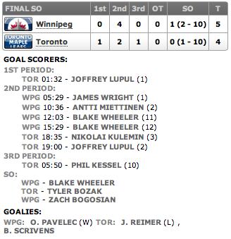 20130316_Jets@Leafs_Score