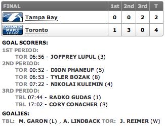 20130320_Lightning@Leafs_Score