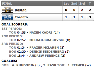 20130323_Bruins@Leafs_Score