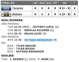 20130325_Leafs@Bruins_Score