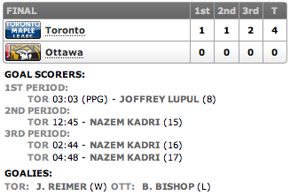 20130330_Leafs@Sens_Score