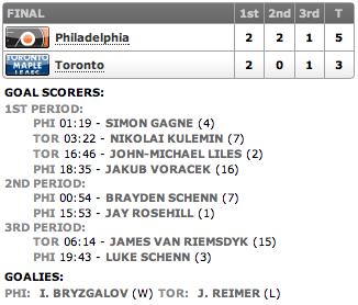 20130404_Flyers@Leafs_Score
