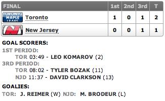 20130406_Leafs@Devils_Score