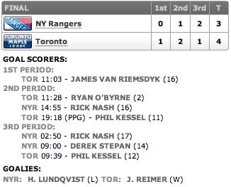 20130408_Rangers@Leafs_Score