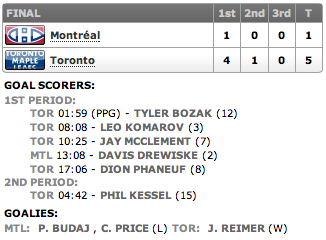 20130413_Habs@Leafs_Score