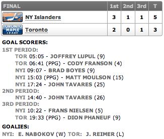 20130418_Islanders@Leafs_Score
