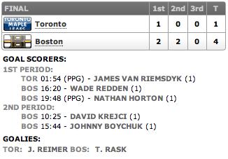 20130501_Leafs@Bruins_ECQF_J1_Score