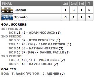 20130506_Bruins@Leafs_ECQFG3_Score