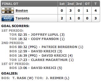 20130508_Bruins@Leafs_ECQFG4_Score
