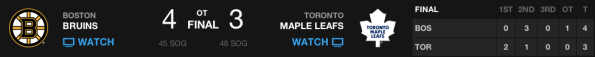 20130508_Bruins@Leafs_ECQFG4_Banner