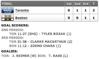 20130510_Leafs@Bruins_ECQFG5_Score
