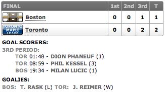 20130512_Bruins@Leafs_ECQFG6_Score