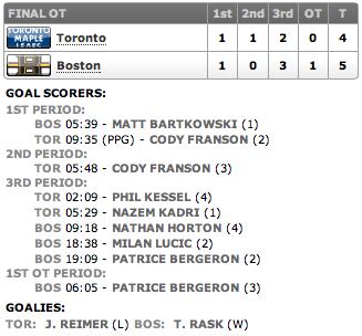 20130513_Leafs@Bruins_ECQFG7_Score