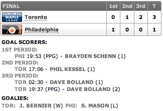 20131002_Leafs@Flyers_Score