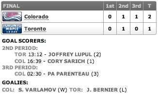 20131008_Avalanche@Leafs_Score