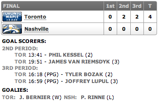 20131010_Leafs@Predators_Score