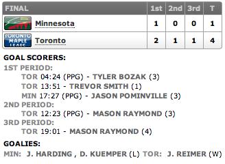 15102013_Wild@Leafs_Score