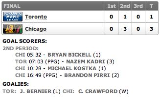 19102013_Leafs@BlackHawks_Score