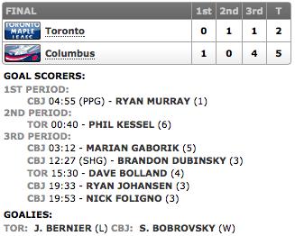 26102013_Leafs@Blue_Jackets_Score