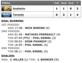 22102013_Ducks@Leafs_Score
