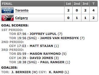 30102013_Leafs@Flames_Score