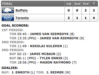 20131116_Sabres@Leafs_Score