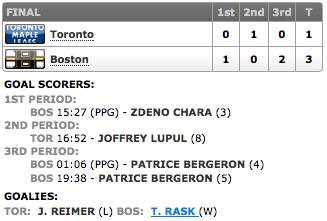 20131109_Leafs@Bruins_Score