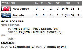 20131108_Devils@Leafs_Score