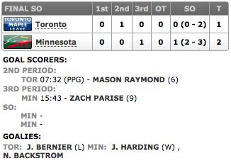 20131113_Wild@Leafs_Score