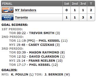 20131119_Isles@Leafs_Score