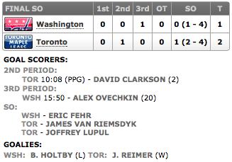 20131123_Caps@Leafs_Score