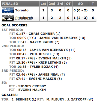 20131127_Leafs@Pens_Score