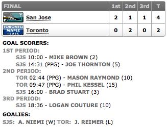 20131203_Sharks@Leafs_Score