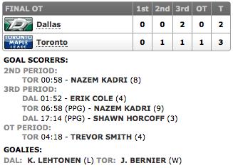 20131205_Stars@Leafs_Score