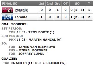 20131219_Coyotes@Leafs_Score