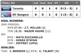 20131223_Leafs@Rangers_Score