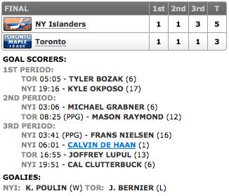 20140107_Islanders@Leafs_Score