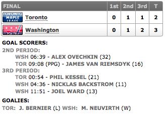 20140110_Leafs@Capitals_Score