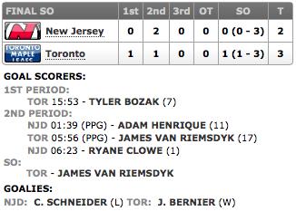 20140112_Devils@Leafs_Score