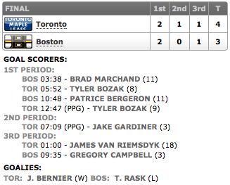 20140114_Leafs@Bruins_Score