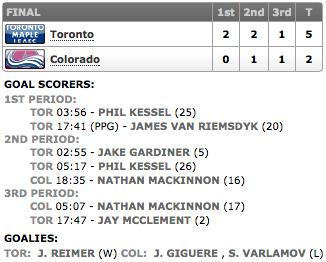 20140121_Leafs@Avalanche_Score